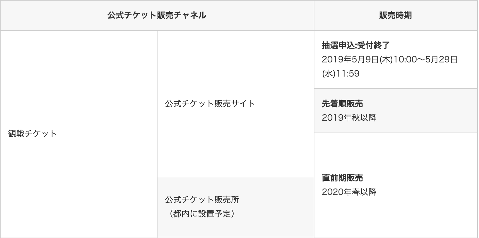 スクリーンショット 2019-06-21 1.08.03