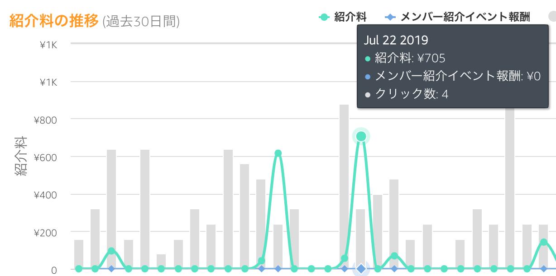 スクリーンショット 2019-08-04 1.47.52
